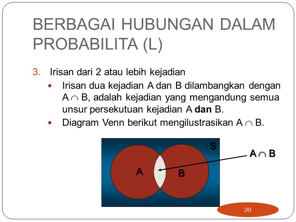 BERBAGAI HUBUNGAN DALAM PROBABILITA (L) 3.Irisan dari 2 atau lebih kejadian Irisan dua kejadian A dan B dilambangkan dengan A  B, adalah kejadian yang mengandung semua unsur persekutuan kejadian A dan B.
