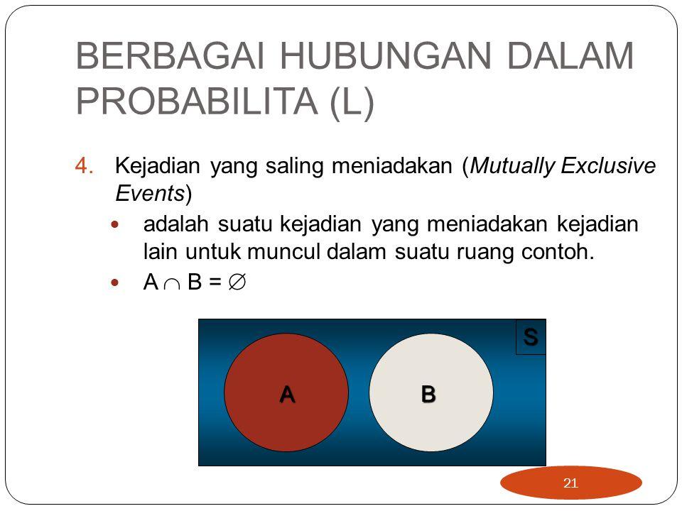 BERBAGAI HUBUNGAN DALAM PROBABILITA (L) 4.Kejadian yang saling meniadakan (Mutually Exclusive Events) adalah suatu kejadian yang meniadakan kejadian lain untuk muncul dalam suatu ruang contoh.