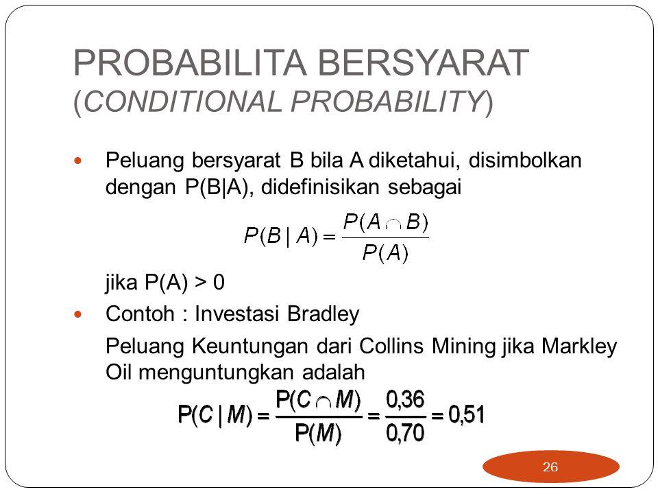 PROBABILITA BERSYARAT (CONDITIONAL PROBABILITY) Peluang bersyarat B bila A diketahui, disimbolkan dengan P(B|A), didefinisikan sebagai jika P(A) > 0 C