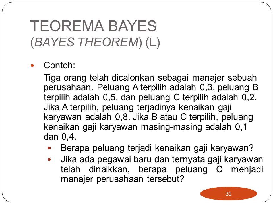 TEOREMA BAYES (BAYES THEOREM) (L) Contoh: Tiga orang telah dicalonkan sebagai manajer sebuah perusahaan. Peluang A terpilih adalah 0,3, peluang B terp