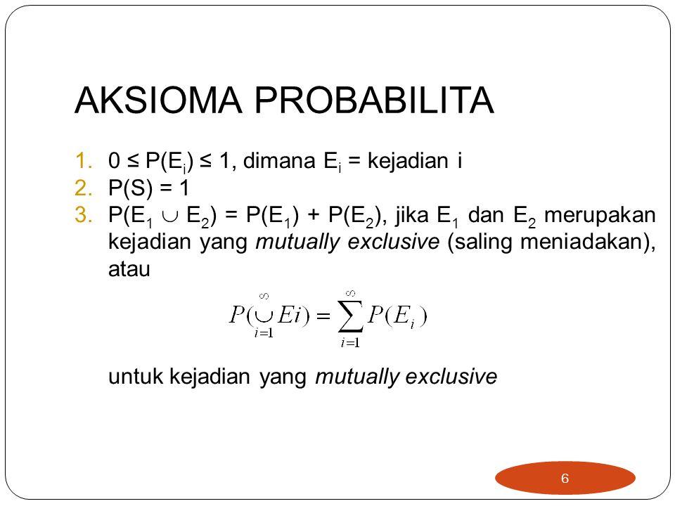 AKSIOMA PROBABILITA 6 1.0 ≤ P(E i ) ≤ 1, dimana E i = kejadian i 2.P(S) = 1 3.P(E 1  E 2 ) = P(E 1 ) + P(E 2 ), jika E 1 dan E 2 merupakan kejadian yang mutually exclusive (saling meniadakan), atau untuk kejadian yang mutually exclusive