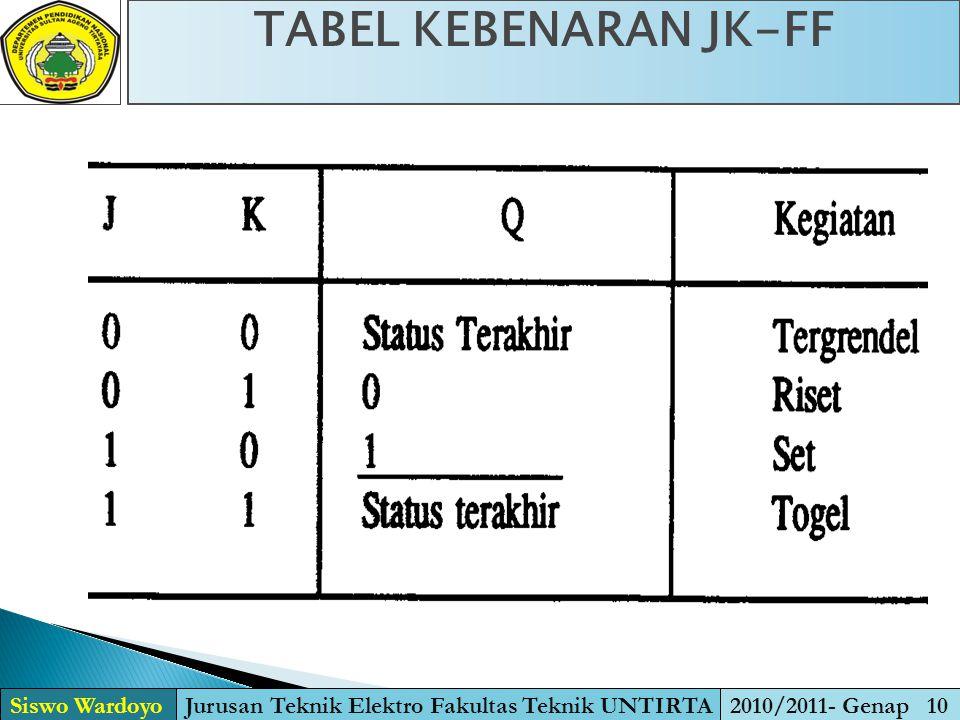 TABEL KEBENARAN JK-FF Siswo WardoyoJurusan Teknik Elektro Fakultas Teknik UNTIRTA2010/2011- Genap 10