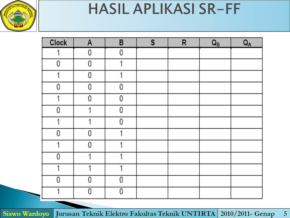 HASIL APLIKASI SR-FF Siswo WardoyoJurusan Teknik Elektro Fakultas Teknik UNTIRTA2010/2011- Genap 5