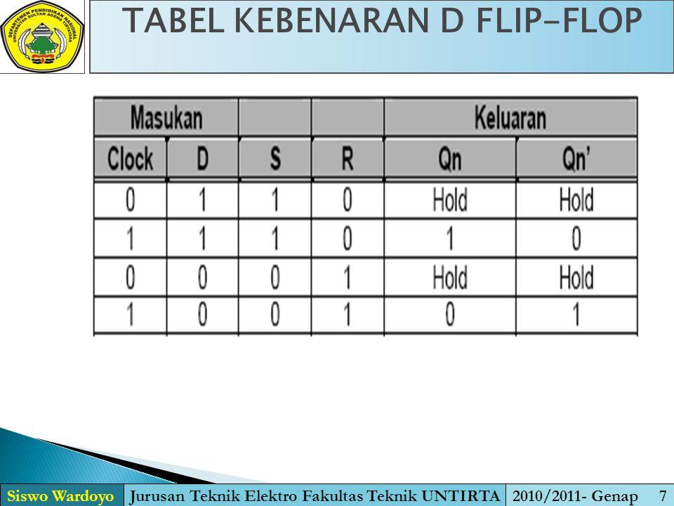 TABEL KEBENARAN D FLIP-FLOP Siswo WardoyoJurusan Teknik Elektro Fakultas Teknik UNTIRTA2010/2011- Genap 7