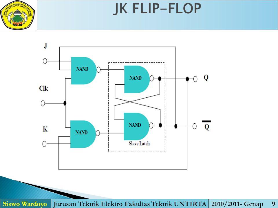 JK FLIP-FLOP Siswo WardoyoJurusan Teknik Elektro Fakultas Teknik UNTIRTA2010/2011- Genap 9
