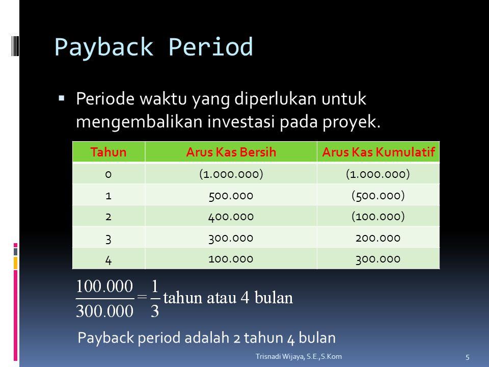 Payback Period  Periode waktu yang diperlukan untuk mengembalikan investasi pada proyek. 5 Trisnadi Wijaya, S.E.,S.Kom TahunArus Kas BersihArus Kas K