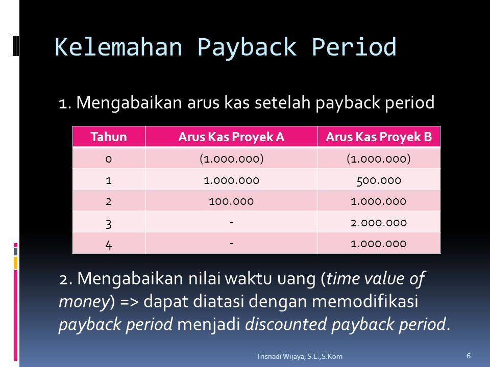 Discounted Payback Period TahunArus KasPV Arus Kas (tingkat diskonto 10%) Arus Kas Kumulatif 0(1.000.000) 1500.000454.545,45(545.454,55) 2400.000330.578,51(214.876,04) 3300.000225.394,4410.518,4 4100.00068.301,3578.819,75 7 Trisnadi Wijaya, S.E.,S.Kom