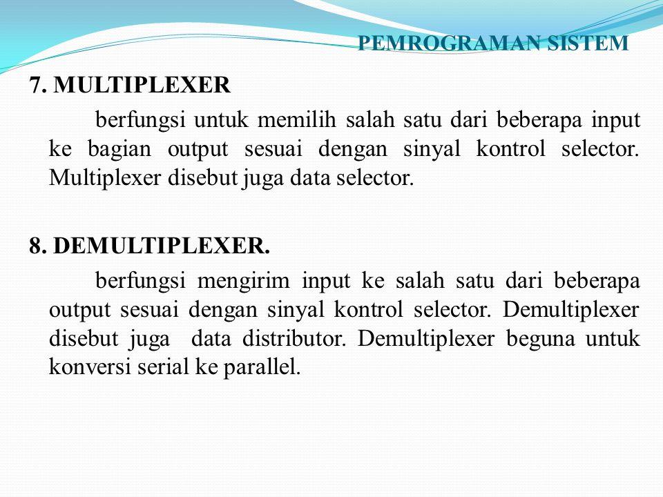 PEMROGRAMAN SISTEM 7. MULTIPLEXER berfungsi untuk memilih salah satu dari beberapa input ke bagian output sesuai dengan sinyal kontrol selector. Multi