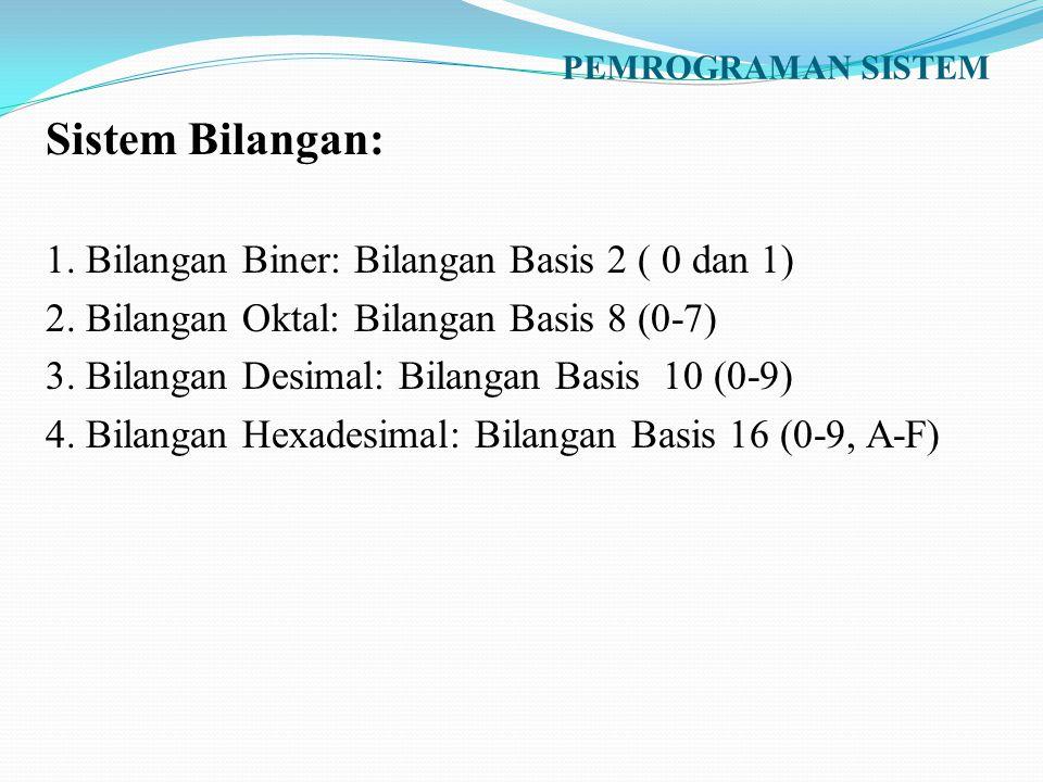 PEMROGRAMAN SISTEM Sistem Bilangan: 1. Bilangan Biner: Bilangan Basis 2 ( 0 dan 1) 2. Bilangan Oktal: Bilangan Basis 8 (0-7) 3. Bilangan Desimal: Bila