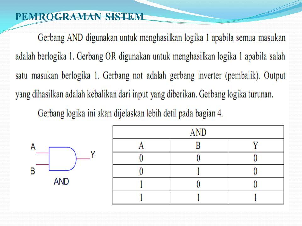 PEMROGRAMAN SISTEM Contoh: Suatu komputer digital mempunyai sistem bus register 16 bit dengan 32 bit: a.