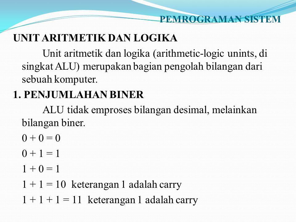 PEMROGRAMAN SISTEM UNIT ARITMETIK DAN LOGIKA Unit aritmetik dan logika (arithmetic-logic unints, di singkat ALU) merupakan bagian pengolah bilangan da