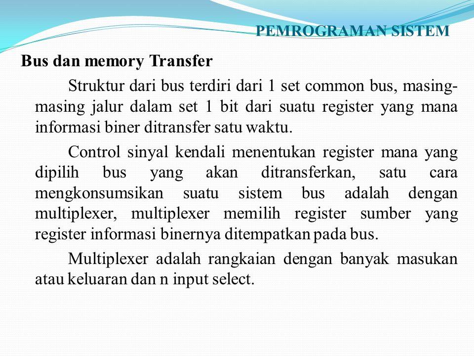 PEMROGRAMAN SISTEM Bus dan memory Transfer Struktur dari bus terdiri dari 1 set common bus, masing- masing jalur dalam set 1 bit dari suatu register y