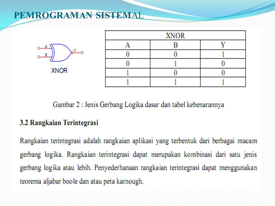 PEMROGRAMAN SISTEM Register Transfer and Microoperation 1.