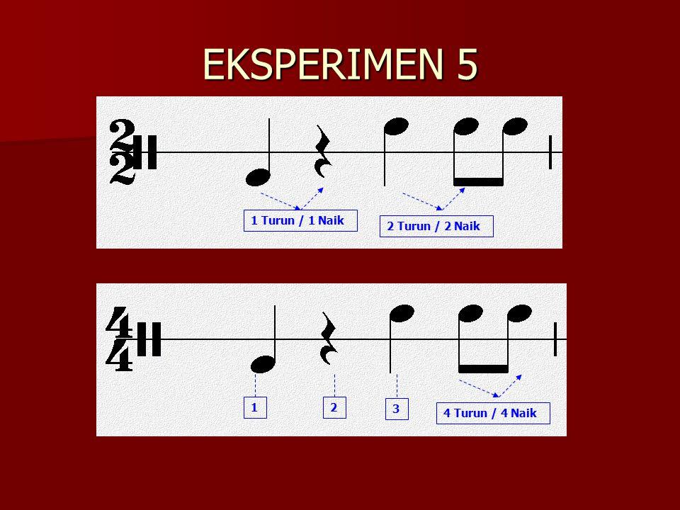 EKSPERIMEN 5 1 Turun / 1 Naik 2 Turun / 2 Naik4 Turun / 4 Naik 2 3 1