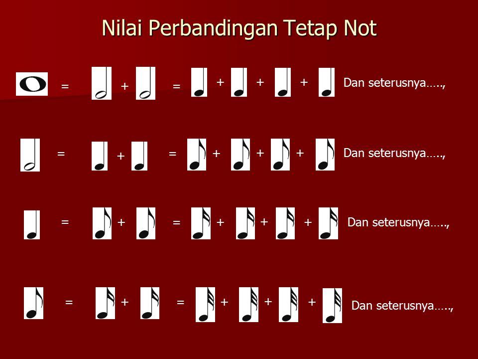 Nilai Perbandingan Tetap Not +== +++ Dan seterusnya….., = + =+ ++ = +=+ + + =+=+ + +