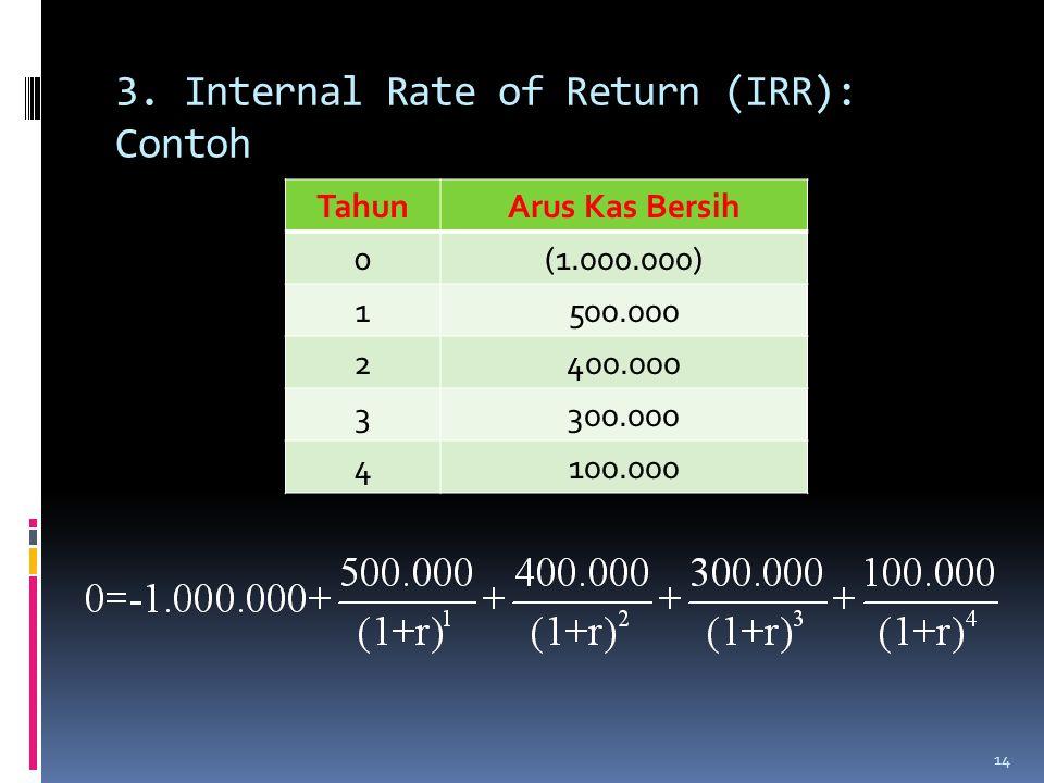 3. Internal Rate of Return (IRR): Contoh 14 TahunArus Kas Bersih 0(1.000.000) 1500.000 2400.000 3300.000 4100.000