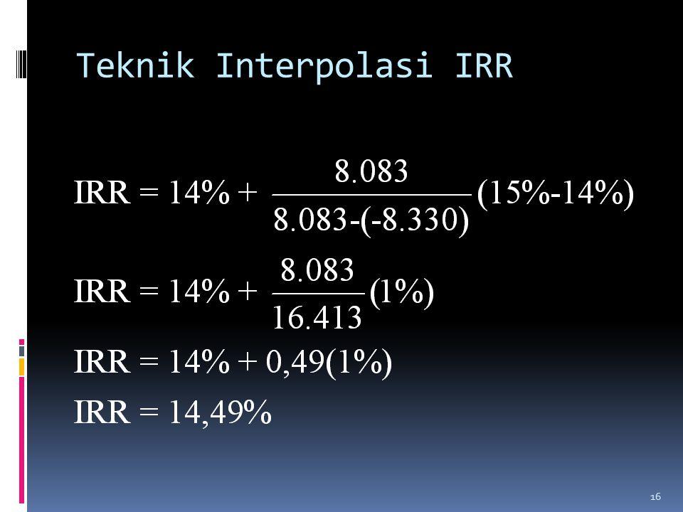16 Teknik Interpolasi IRR