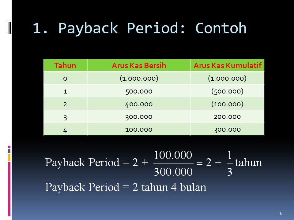 Kelemahan Payback Period TahunArus Kas Proyek AArus Kas Proyek B 0(1.000.000) 11.000.000500.000 2100.000400.000 3-300.000 4-100.000 1.