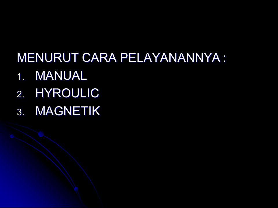 MENURUT CARA PELAYANANNYA : 1. MANUAL 2. HYROULIC 3. MAGNETIK