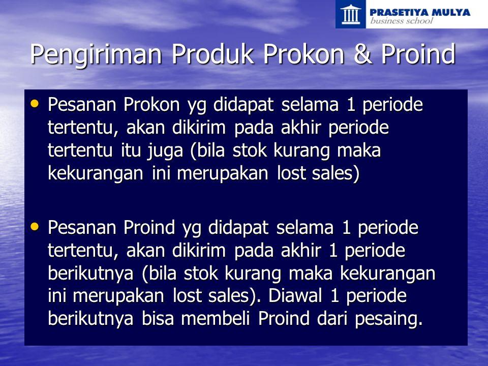 Pengiriman Produk Prokon & Proind Pesanan Prokon yg didapat selama 1 periode tertentu, akan dikirim pada akhir periode tertentu itu juga (bila stok ku