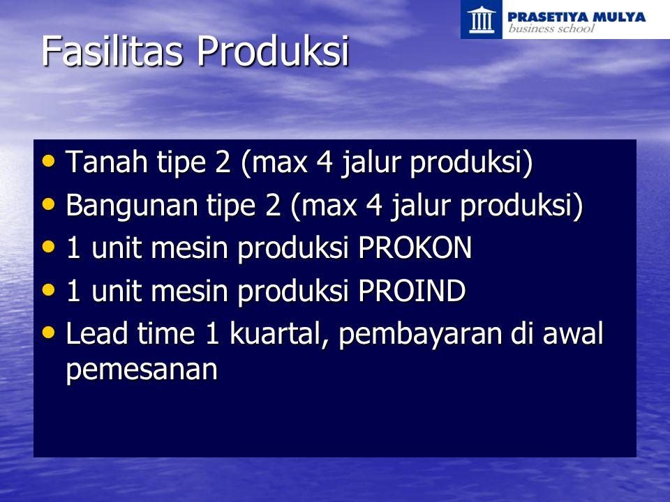 Fasilitas Produksi Tanah tipe 2 (max 4 jalur produksi) Tanah tipe 2 (max 4 jalur produksi) Bangunan tipe 2 (max 4 jalur produksi) Bangunan tipe 2 (max