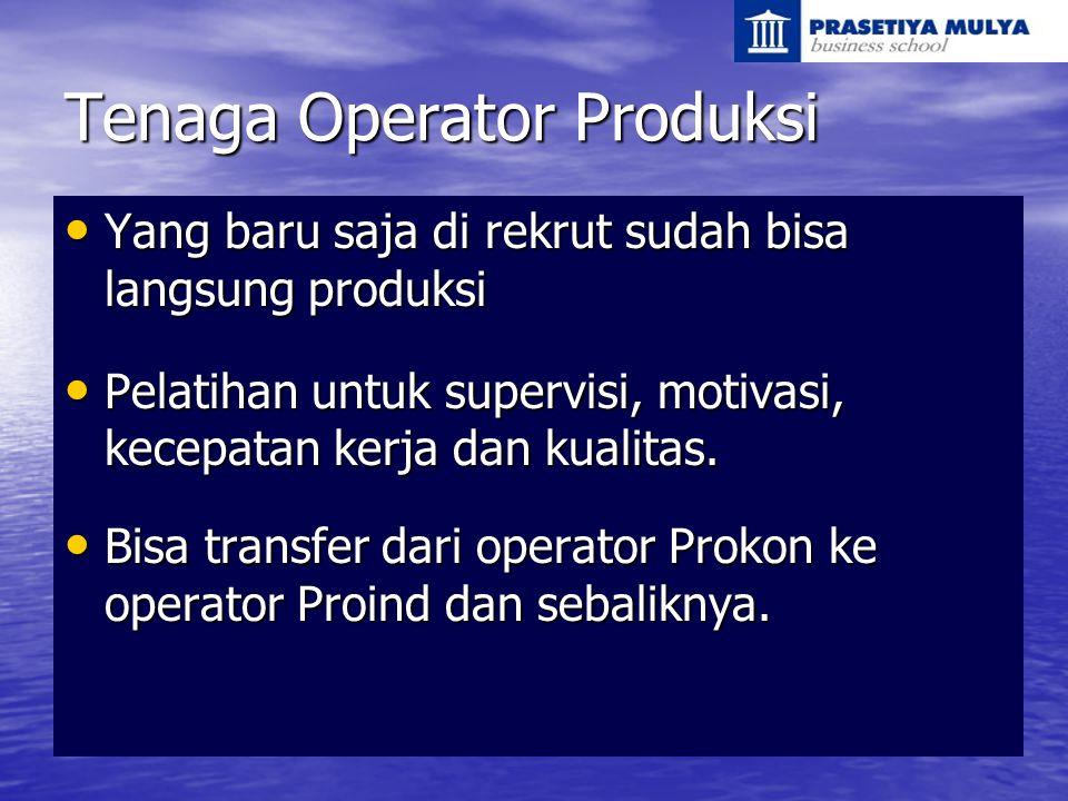 Tenaga Operator Produksi Yang baru saja di rekrut sudah bisa langsung produksi Yang baru saja di rekrut sudah bisa langsung produksi Pelatihan untuk s
