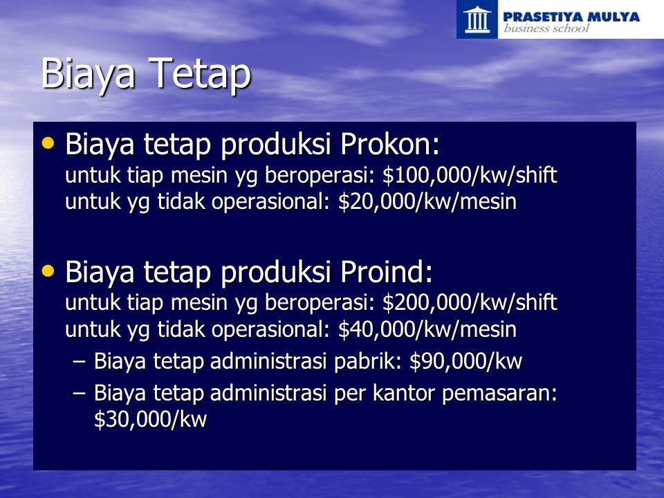 Biaya Tetap Biaya tetap produksi Prokon: untuk tiap mesin yg beroperasi: $100,000/kw/shift untuk yg tidak operasional: $20,000/kw/mesin Biaya tetap pr
