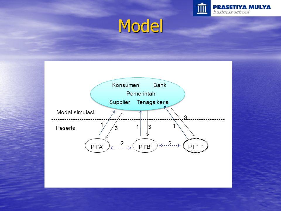 """Model KonsumenBank Pemerintah SupplierTenagakerja Modelsimulasi Peserta PT""""A"""" """"B"""" """""""" 1 1 22 1 3 3 3"""