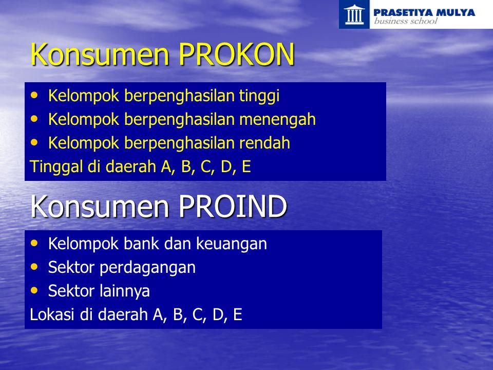 Konsumen PROKON Kelompok berpenghasilan tinggi Kelompok berpenghasilan menengah Kelompok berpenghasilan rendah Tinggal di daerah A, B, C, D, E Konsume