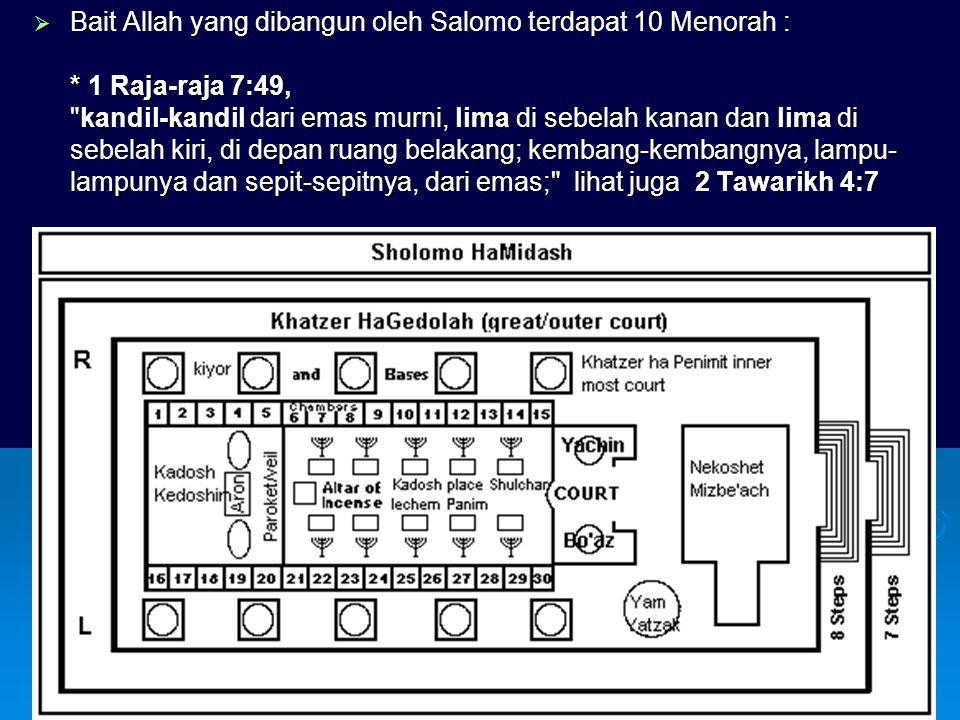  Bait Allah yang dibangun oleh Salomo terdapat 10 Menorah : * 1 Raja-raja 7:49,