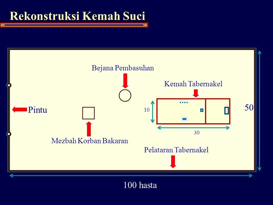 Rekonstruksi Kemah Suci Pintu Bejana Pembasuhan Mezbah Korban Bakaran Pelataran Tabernakel Kemah Tabernakel 100 hasta 30 50 10