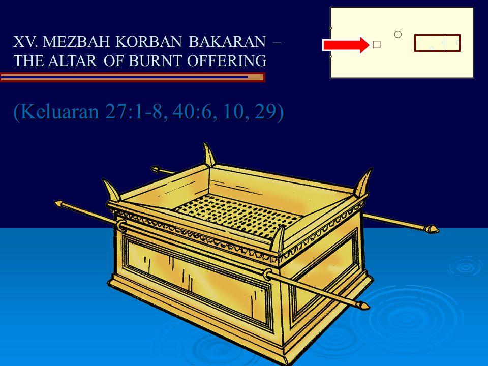 XV. MEZBAH KORBAN BAKARAN – THE ALTAR OF BURNT OFFERING (Keluaran 27:1-8, 40:6, 10, 29)