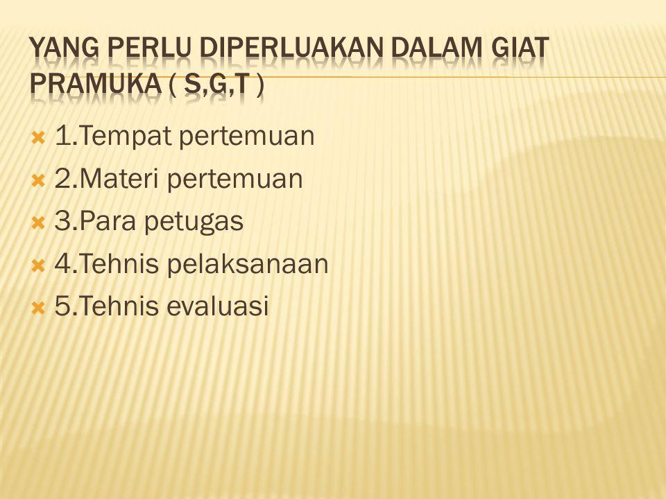  1.Kebersamaan  2.Kepedulian  3.Kedisiplinan  4.Taggung jawab  5.Kerja sama  6.Kekompakan