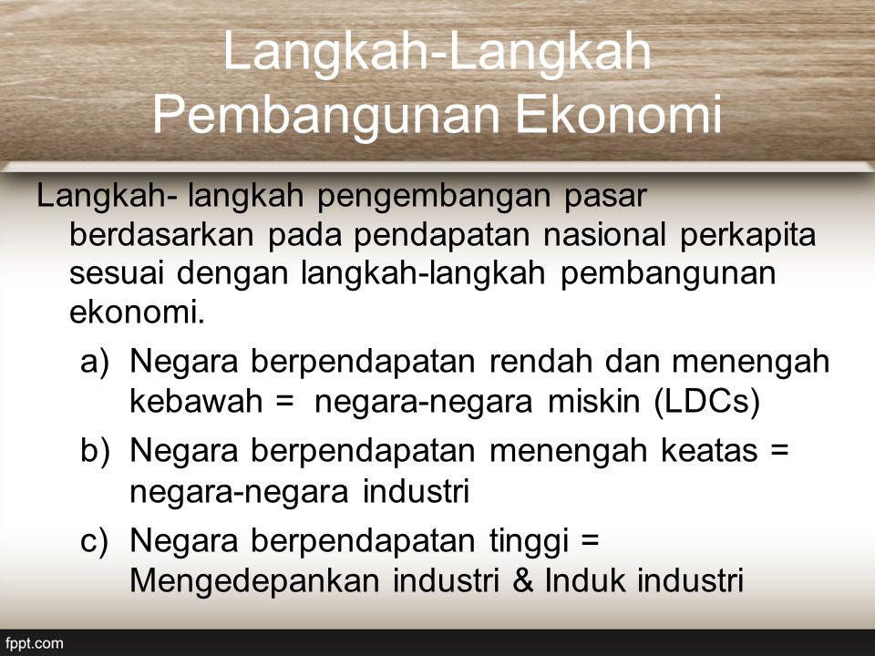 Langkah-Langkah Pembangunan Ekonomi Langkah- langkah pengembangan pasar berdasarkan pada pendapatan nasional perkapita sesuai dengan langkah-langkah p
