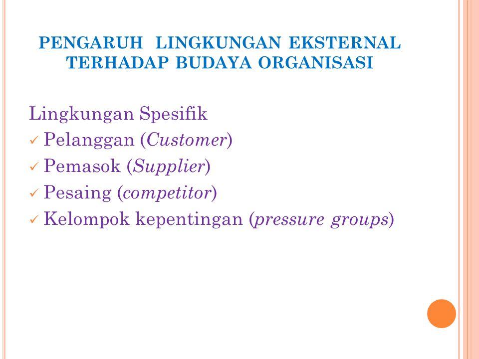 PENGARUH LINGKUNGAN EKSTERNAL TERHADAP BUDAYA ORGANISASI Lingkungan Spesifik Pelanggan ( Customer ) Pemasok ( Supplier ) Pesaing ( competitor ) Kelompok kepentingan ( pressure groups )