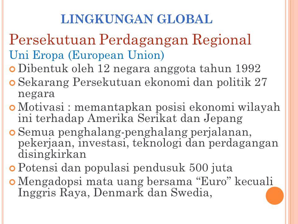 LINGKUNGAN GLOBAL Persekutuan Perdagangan Regional Uni Eropa (European Union) Dibentuk oleh 12 negara anggota tahun 1992 Sekarang Persekutuan ekonomi