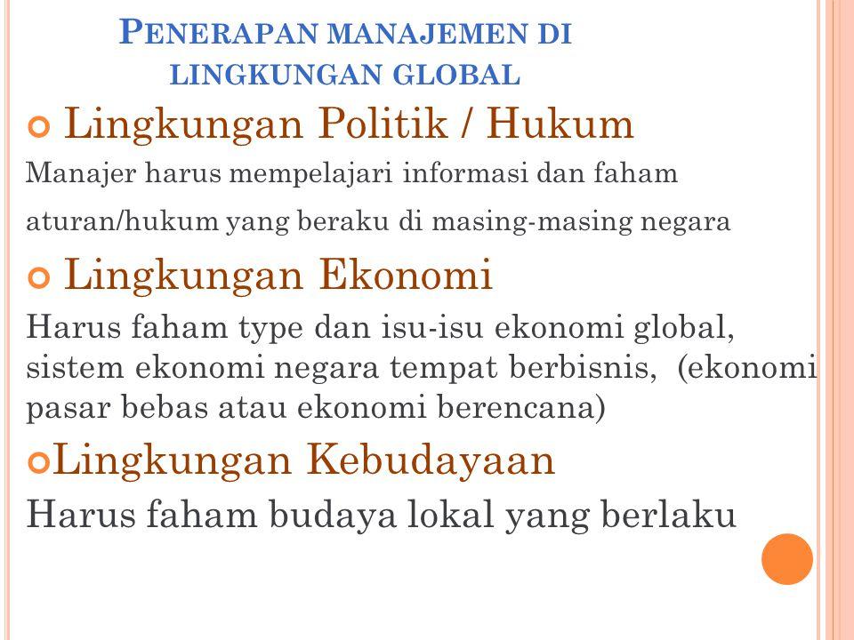 P ENERAPAN MANAJEMEN DI LINGKUNGAN GLOBAL Lingkungan Politik / Hukum Manajer harus mempelajari informasi dan faham aturan/hukum yang beraku di masing-