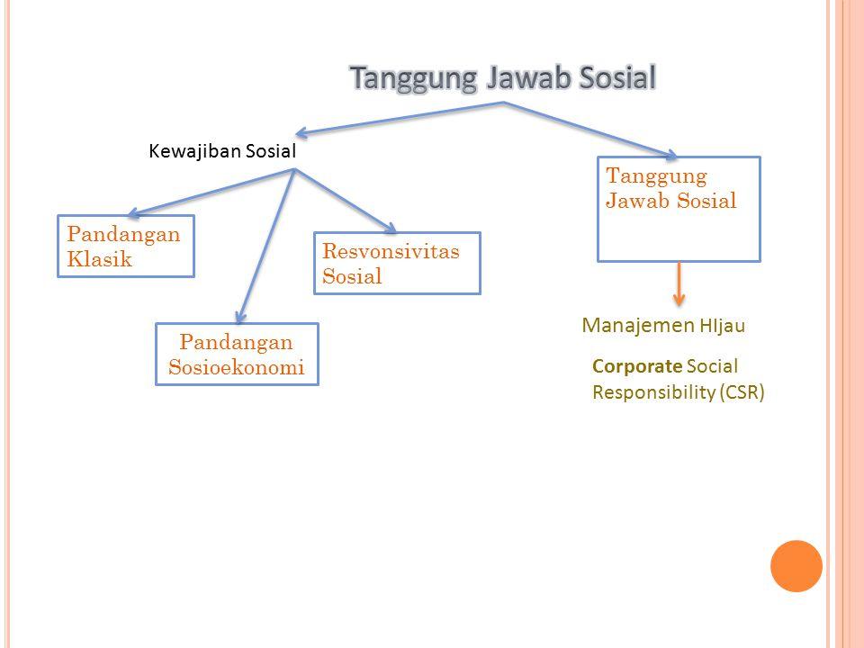 Tanggung Jawab Sosial Kewajiban Sosial Pandangan Klasik Resvonsivitas Sosial Pandangan Sosioekonomi Manajemen HIjau Corporate Social Responsibility (C