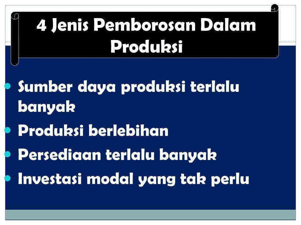 Sumber daya produksi terlalu banyak Produksi berlebihan Persediaan terlalu banyak Investasi modal yang tak perlu 4 Jenis Pemborosan Dalam Produksi