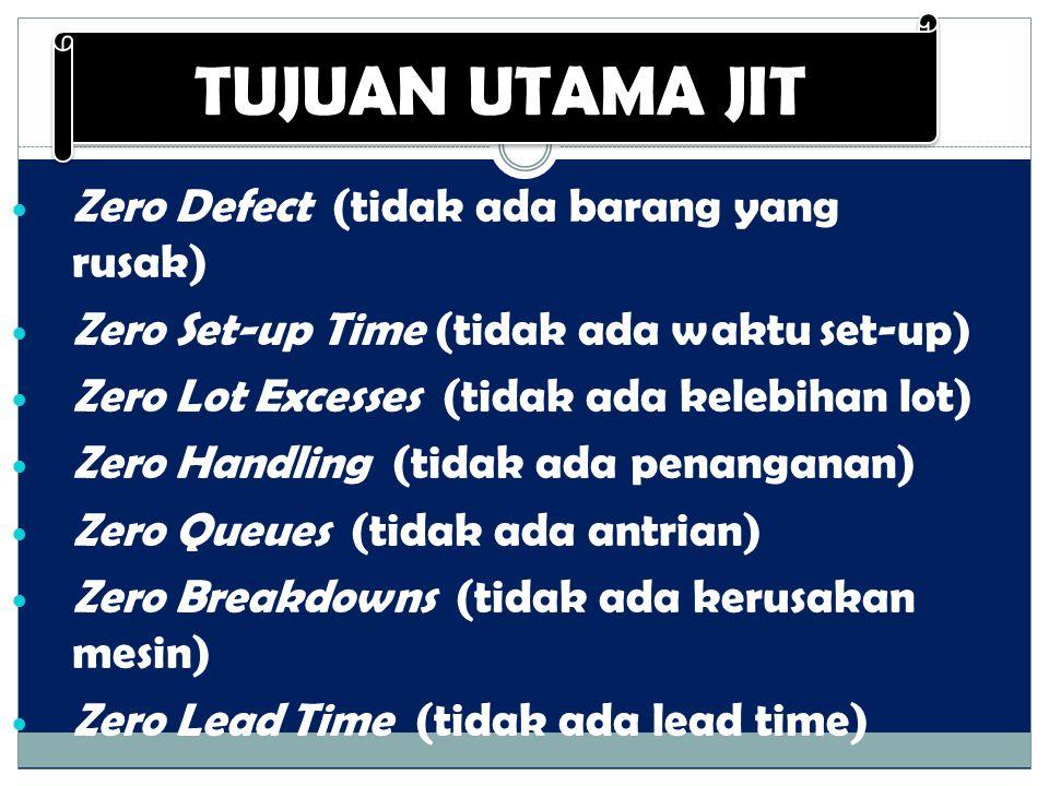 Zero Defect (tidak ada barang yang rusak) Zero Set-up Time (tidak ada waktu set-up) Zero Lot Excesses (tidak ada kelebihan lot) Zero Handling (tidak a