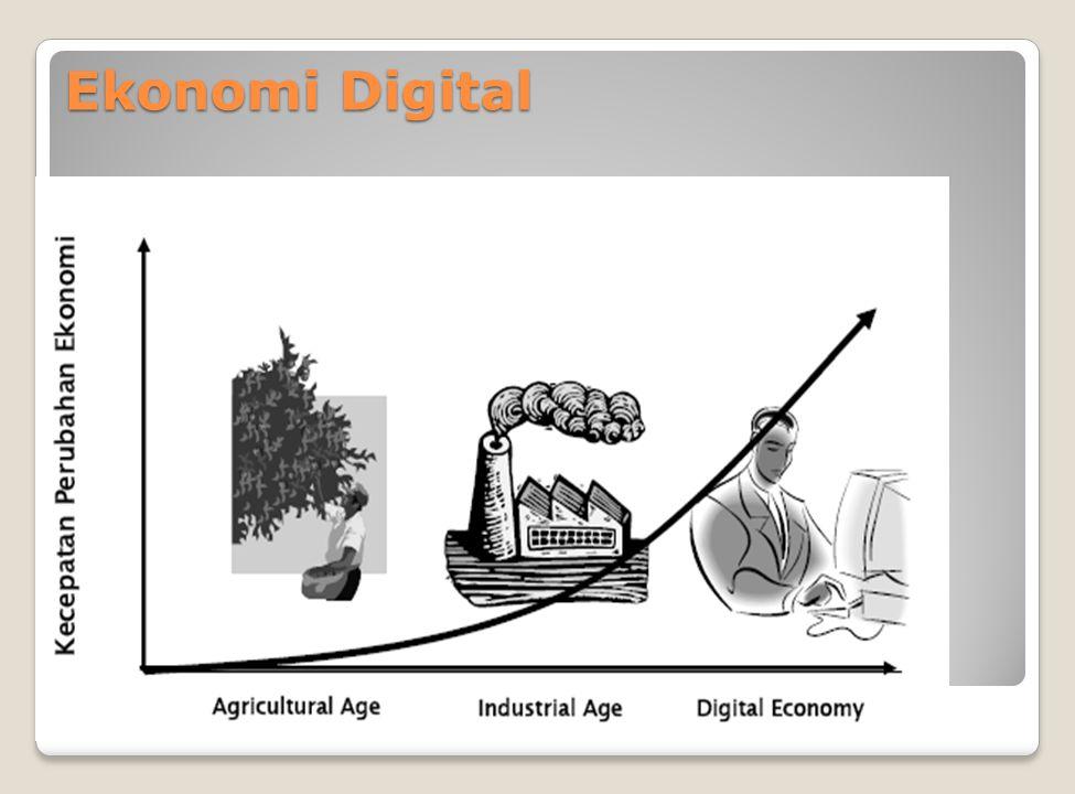 Ekonomi Digital