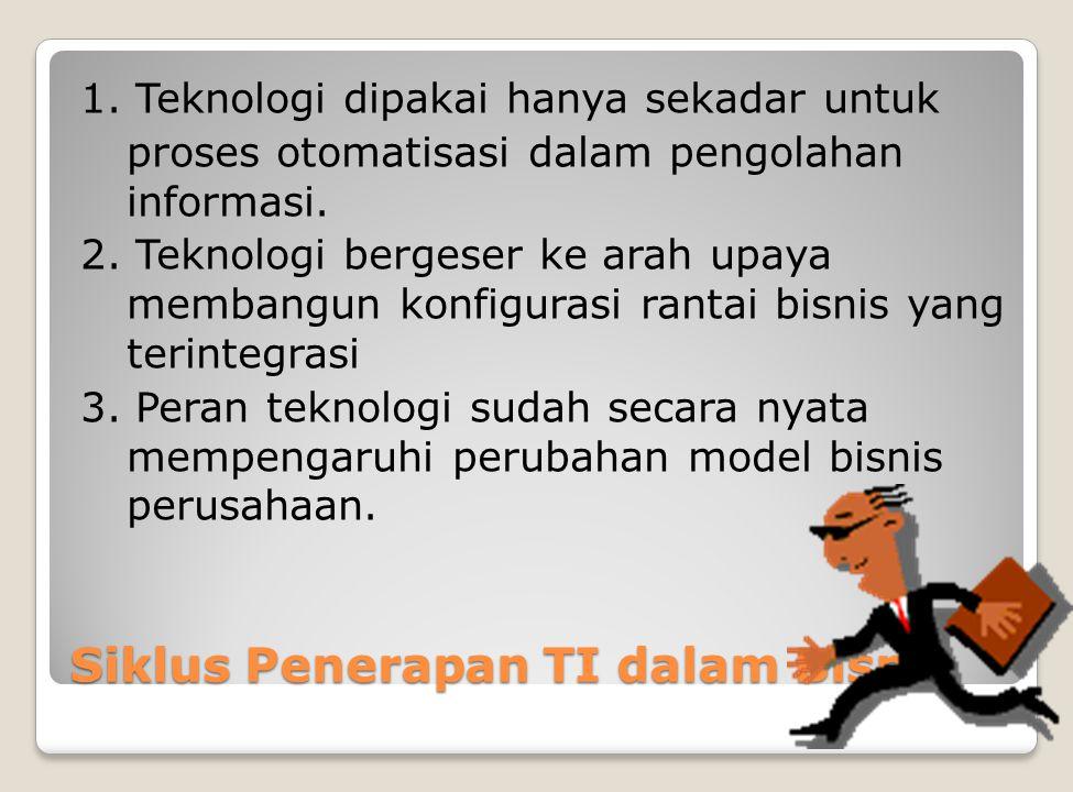 Siklus Penerapan TI dalam Bisnis 1. Teknologi dipakai hanya sekadar untuk proses otomatisasi dalam pengolahan informasi. 2. Teknologi bergeser ke arah