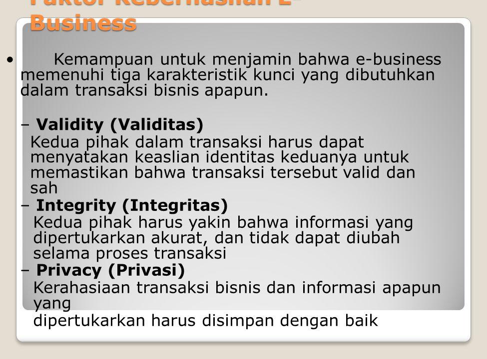 Faktor Keberhasilan E- Business Kemampuan untuk menjamin bahwa e-business memenuhi tiga karakteristik kunci yang dibutuhkan dalam transaksi bisnis apa