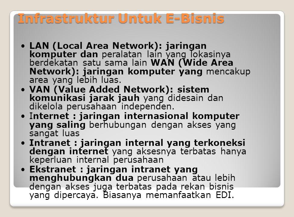 Infrastruktur Untuk E-Bisnis LAN (Local Area Network): jaringan komputer dan peralatan lain yang lokasinya berdekatan satu sama lain WAN (Wide Area Network): jaringan komputer yang mencakup area yang lebih luas.