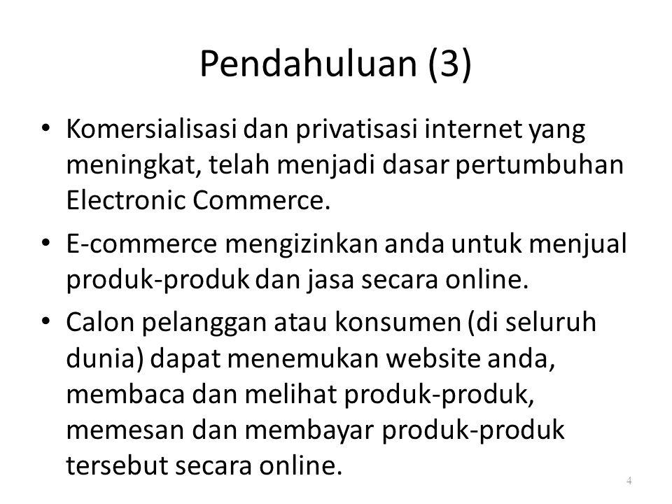E-Commerce vs Manual 5