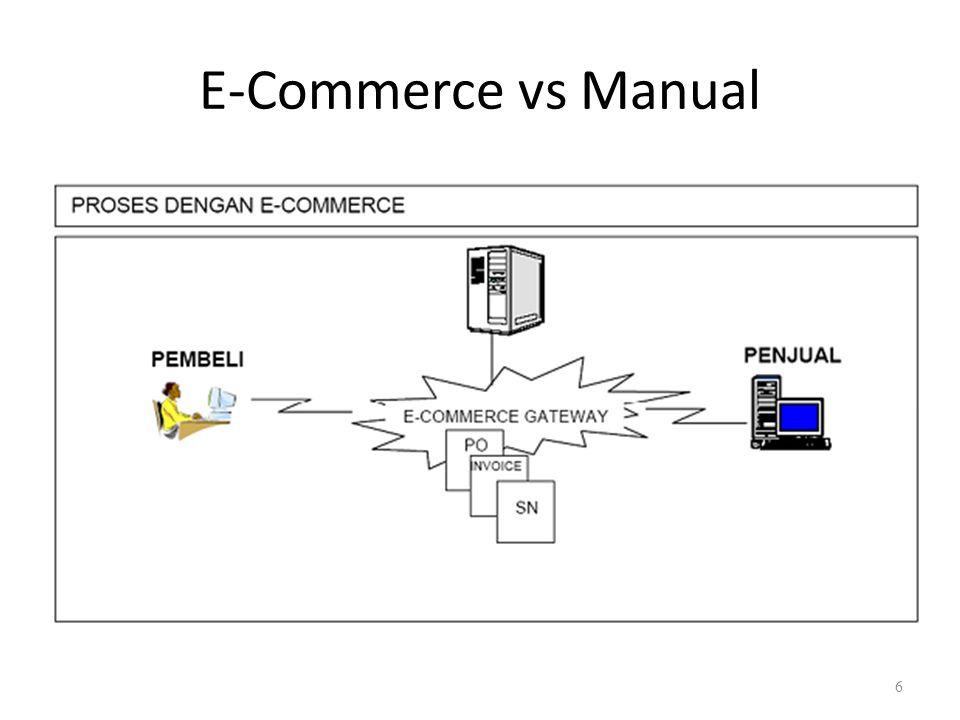 Jenis E-Commerce Business-to-customer (B2C) – mengacu pada transaksi-transaksi yg terjadi antara sebuah bisnis dan konsumen akhir produk.