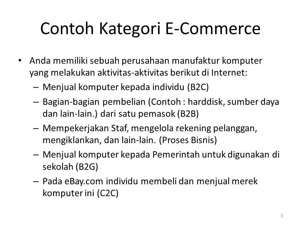 Saran bagi Keberhasilan Penggunaan e-Commerce 1.Pastikan situs Web anda kuat 2.Pastikan browser dan struktur basis data Anda fleksibel maupun intuitif 3.Menekankan pada isi 4.Sering di-update 5.Melihat hal lain selain pelanggan 6.Tujukan isi pd kebutuhan spesifik pengguna 7.Buatlah antarmuka yg efisien dan cepat dr perspektif pengguna 8.Berada di lokasi Web yg tepat 9.Ciptakan rasa kebersamaan 10.Anda dpt meminta bantu profesional mengenai pembuatan dan pemeliharaan web 19