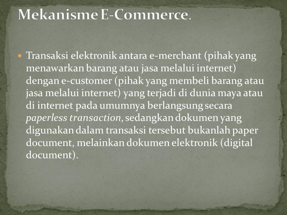 Transaksi tanpa batas. Sebelum era internet, batas-batas geografi menjadi penghalang suatu perusahaan atau individu yang ingin go-international. Sehin