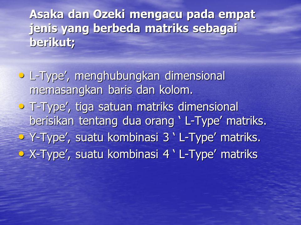 Asaka dan Ozeki mengacu pada empat jenis yang berbeda matriks sebagai berikut; L-Type', menghubungkan dimensional memasangkan baris dan kolom.