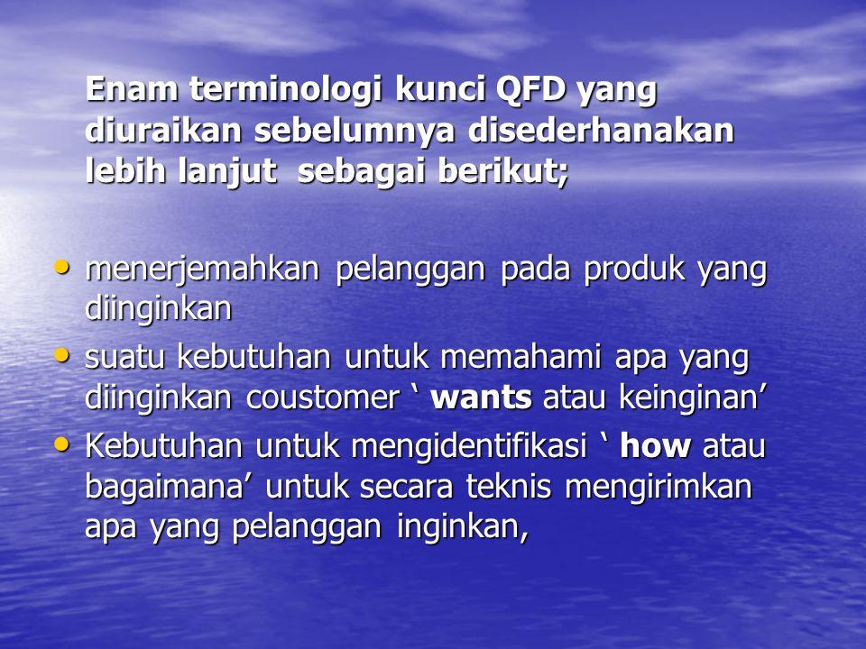 Enam terminologi kunci QFD yang diuraikan sebelumnya disederhanakan lebih lanjut sebagai berikut; menerjemahkan pelanggan pada produk yang diinginkan menerjemahkan pelanggan pada produk yang diinginkan suatu kebutuhan untuk memahami apa yang diinginkan coustomer ' wants atau keinginan' suatu kebutuhan untuk memahami apa yang diinginkan coustomer ' wants atau keinginan' Kebutuhan untuk mengidentifikasi ' how atau bagaimana' untuk secara teknis mengirimkan apa yang pelanggan inginkan, Kebutuhan untuk mengidentifikasi ' how atau bagaimana' untuk secara teknis mengirimkan apa yang pelanggan inginkan,